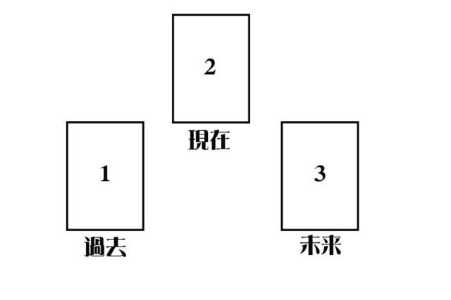 三角法.jpg