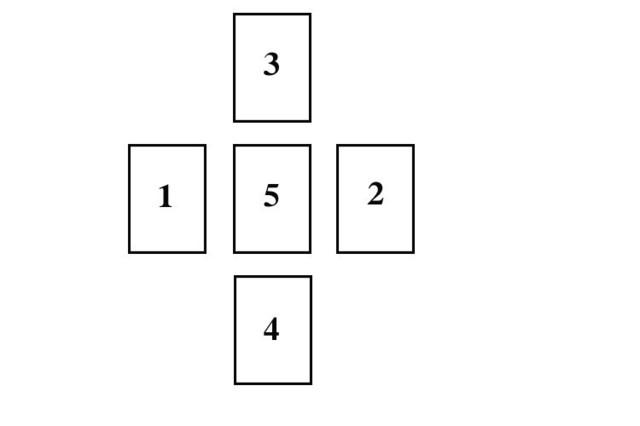 十字法.jpg